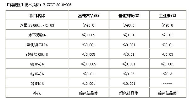 硝酸镍标准截图